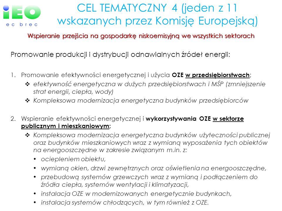 CEL TEMATYCZNY 4 (jeden z 11 wskazanych przez Komisję Europejską) Wspieranie przejścia na gospodarkę niskoemisyjną we wszystkich sektorach Promowanie produkcji i dystrybucji odnawialnych źródeł energii: 1.Promowanie efektywności energetycznej i użycia OZE w przedsiębiorstwach ;  efektywność energetyczna w dużych przedsiębiorstwach i MŚP (zmniejszenie strat energii, ciepła, wody)  Kompleksowa modernizacja energetyczna budynków przedsiębiorców 2.Wspieranie efektywności energetycznej i wykorzystywania OZE w sektorze publicznym i mieszkaniowym;  Kompleksowa modernizacja energetyczna budynków użyteczności publicznej oraz budynków mieszkaniowych wraz z wymianą wyposażenia tych obiektów na energooszczędne w zakresie związanym m.in.