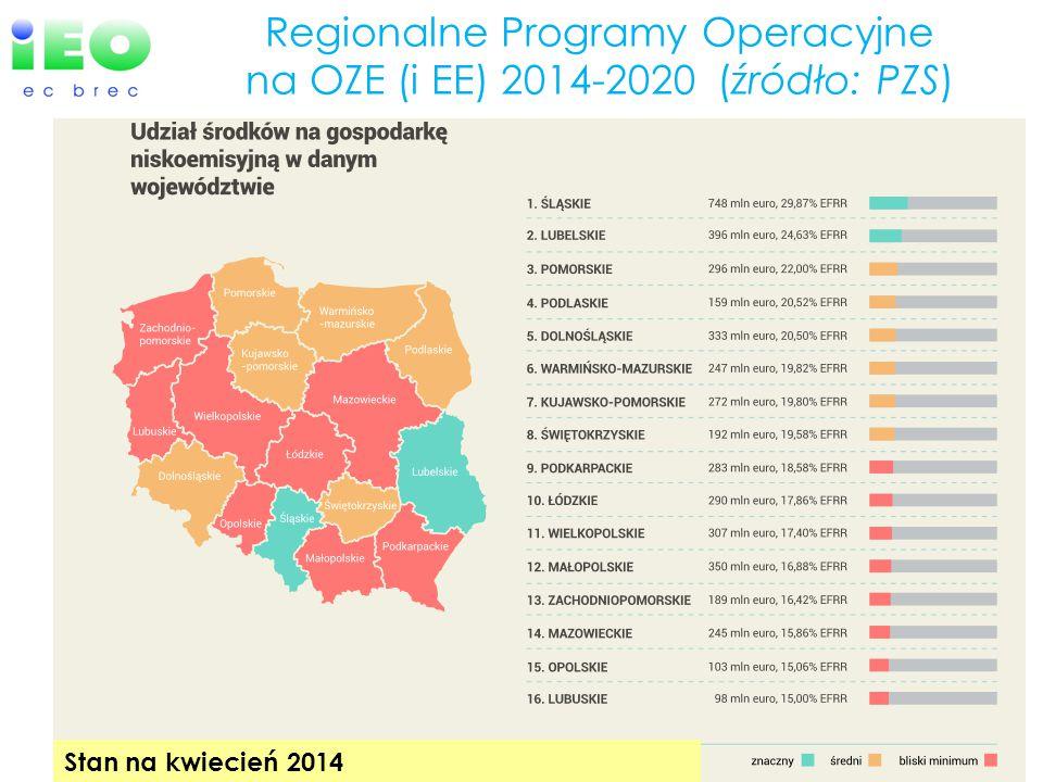 Regionalne Programy Operacyjne na OZE (i EE) 2014-2020 (źródło: PZS) 22 Stan na kwiecień 2014