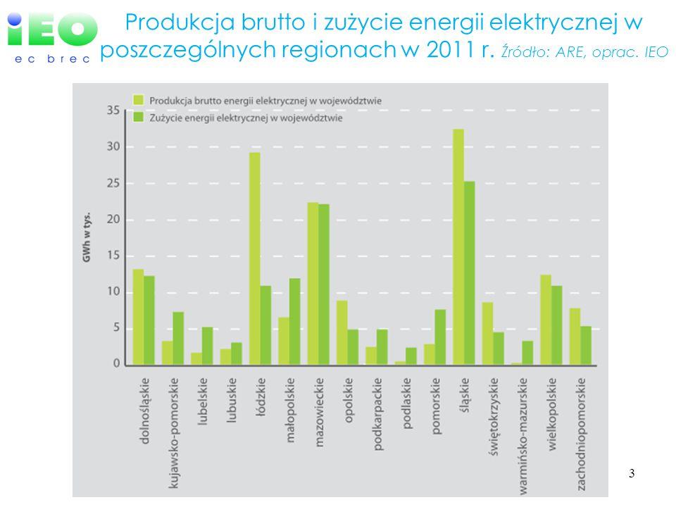 Produkcja brutto i zużycie energii elektrycznej w poszczególnych regionach w 2011 r. Źródło: ARE, oprac. IEO 3