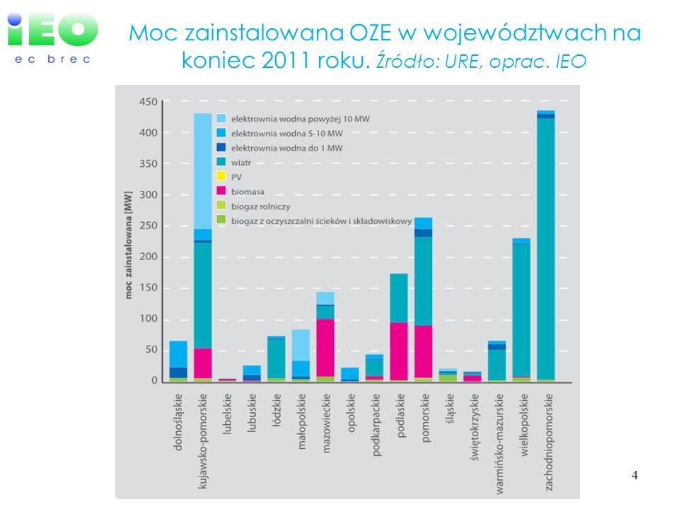 Moc zainstalowana OZE w województwach na koniec 2011 roku. Źródło: URE, oprac. IEO 4