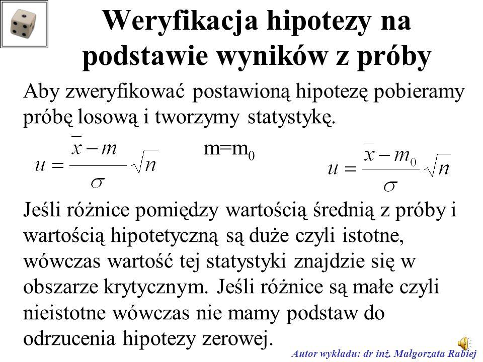 Autor wykładu: dr inż. Małgorzata Rabiej Testy istotności dla jednej próby (Model I) Założenia: Populacja generalna ma rozkład normalny N(m,  ) o nie