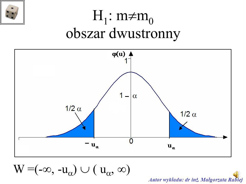 Autor wykładu: dr inż. Małgorzata Rabiej Obszar krytyczny dla H 1 : m  m 0 Z tablicy dystrybuanty standardowego rozkładu normalnego N(0,1) wyznacza s