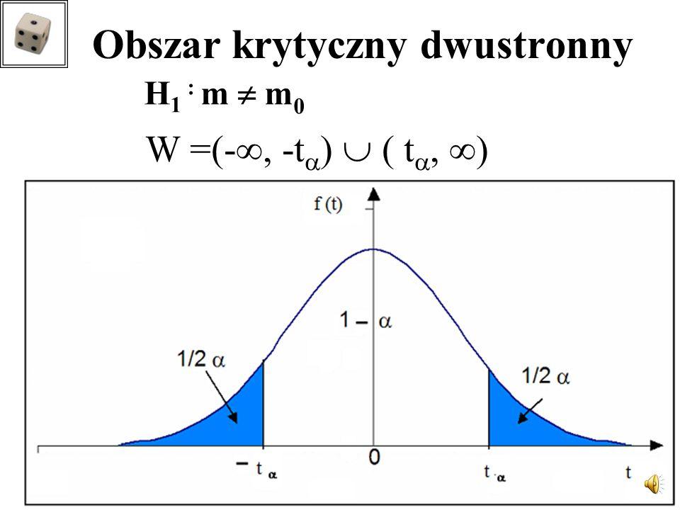 Autor wykładu: dr inż. Małgorzata Rabiej Testy istotności dla jednej próby (Model II) Założenia: Populacja generalna ma rozkład normalny N(m,  ) o ni