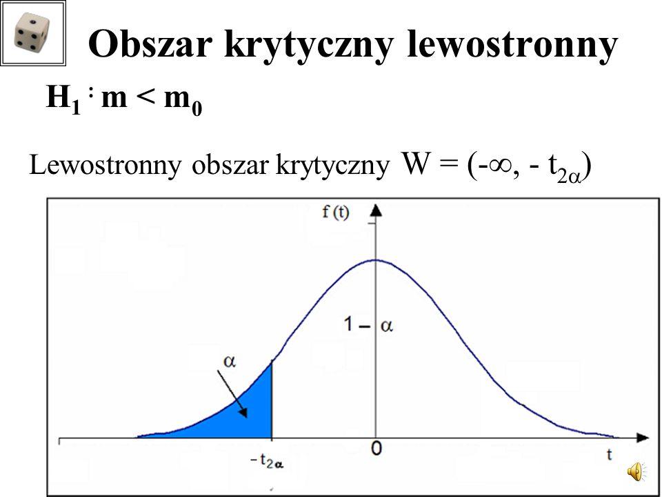 Autor wykładu: dr inż. Małgorzata Rabiej Obszar krytyczny dwustronny H 1 : m  m 0 W =(- , -t  )  ( t ,  )