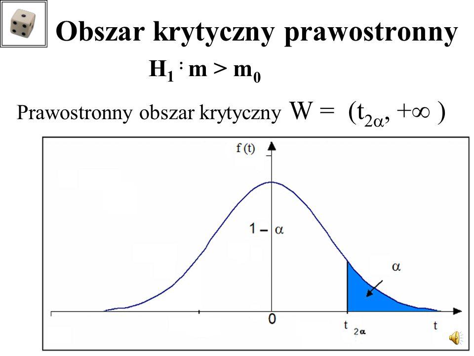 Autor wykładu: dr inż. Małgorzata Rabiej Obszar krytyczny lewostronny H 1 : m < m 0 Lewostronny obszar krytyczny W = (- , - t 2  )