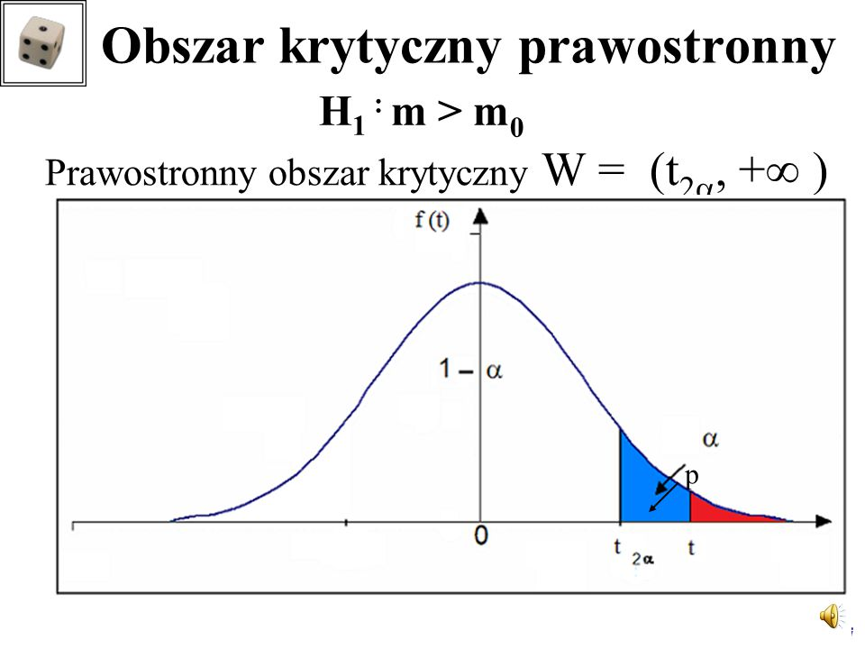 Autor wykładu: dr inż. Małgorzata Rabiej Wartość p – prawdopodobieństwo komputerowe P- wartość – poziom prawdopodobieństwa p – najmniejszy poziom isto