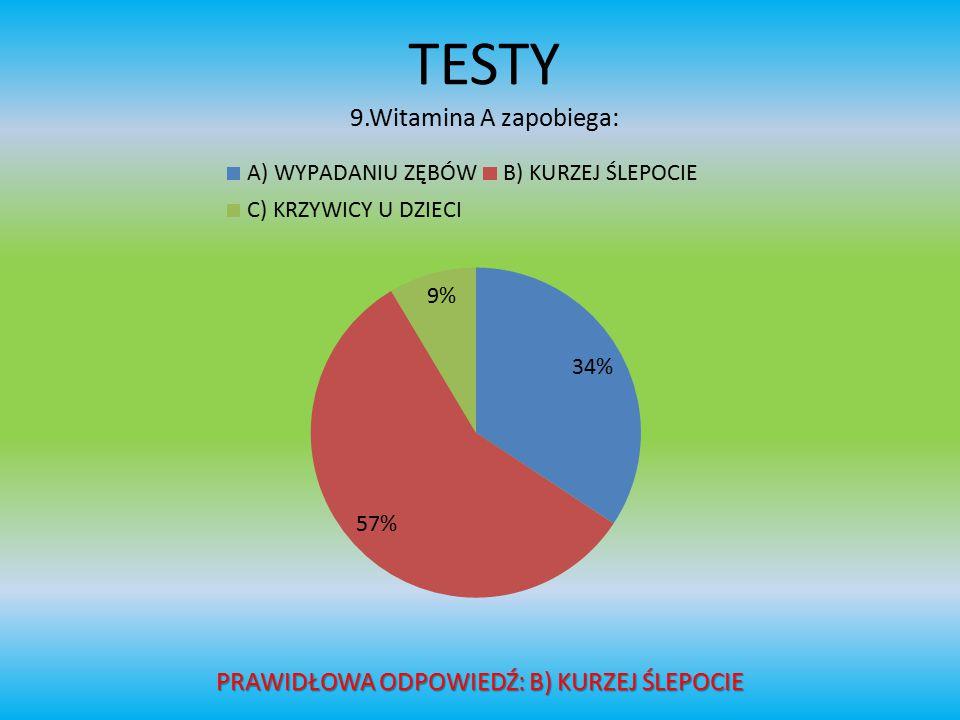 TESTY 9.Witamina A zapobiega: PRAWIDŁOWA ODPOWIEDŹ: B) KURZEJ ŚLEPOCIE