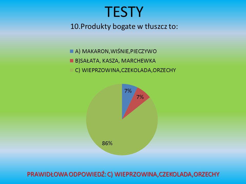 TESTY 10.Produkty bogate w tłuszcz to: PRAWIDŁOWA ODPOWIEDŹ: C) WIEPRZOWINA,CZEKOLADA,ORZECHY