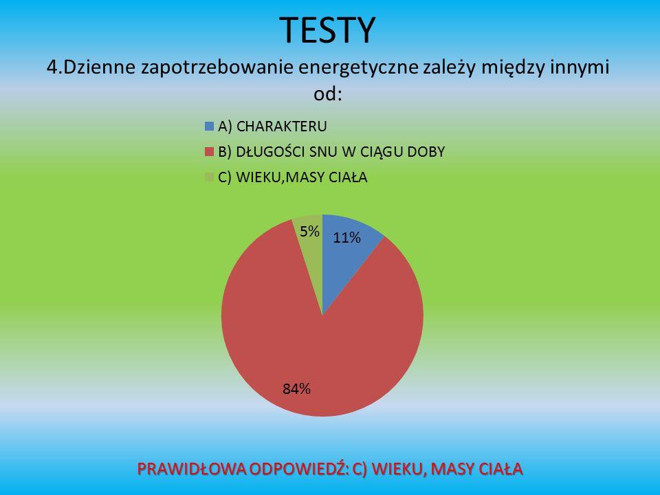 TESTY 4.Dzienne zapotrzebowanie energetyczne zależy między innymi od: PRAWIDŁOWA ODPOWIEDŹ: C) WIEKU, MASY CIAŁA