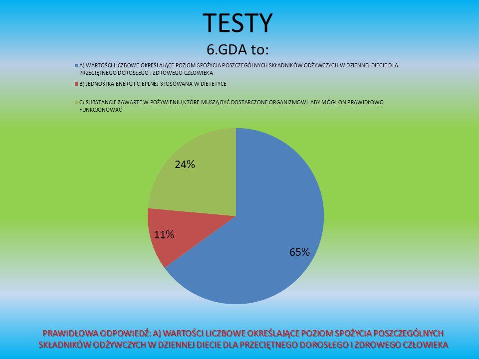 TESTY 6.GDA to: PRAWIDŁOWA ODPOWIEDŹ: A) WARTOŚCI LICZBOWE OKREŚLAJĄCE POZIOM SPOŻYCIA POSZCZEGÓLNYCH SKŁADNIKÓW ODŻYWCZYCH W DZIENNEJ DIECIE DLA PRZE