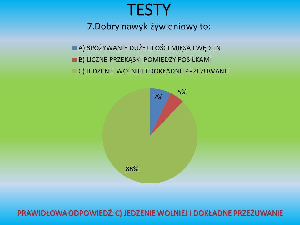 TESTY 7.Dobry nawyk żywieniowy to: PRAWIDŁOWA ODPOWIEDŹ: C) JEDZENIE WOLNIEJ I DOKŁADNE PRZEŻUWANIE