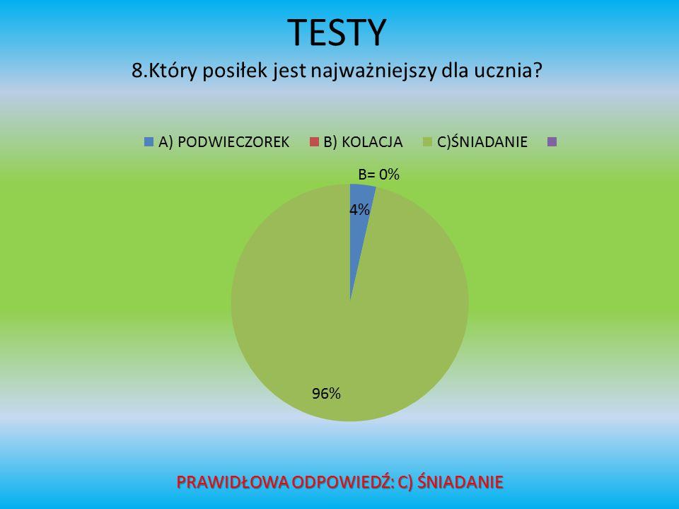 TESTY 8.Który posiłek jest najważniejszy dla ucznia? PRAWIDŁOWA ODPOWIEDŹ: C) ŚNIADANIE