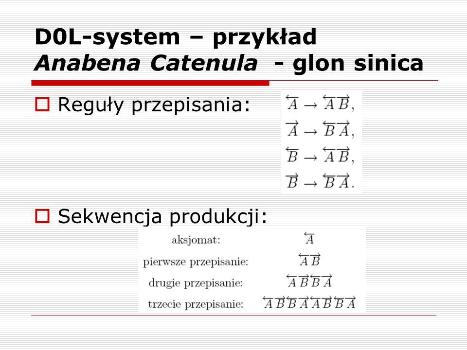 D0L-system – przykład Anabena Catenula - glon sinica  Reguły przepisania:  Sekwencja produkcji: