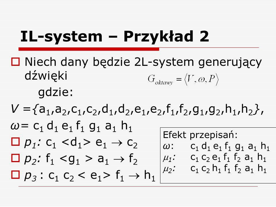 IL-system – Przykład 2  Niech dany będzie 2L-system generujący dźwięki gdzie: V ={a 1,a 2,c 1,c 2,d 1,d 2,e 1,e 2,f 1,f 2,g 1,g 2,h 1,h 2 }, ω= c 1 d