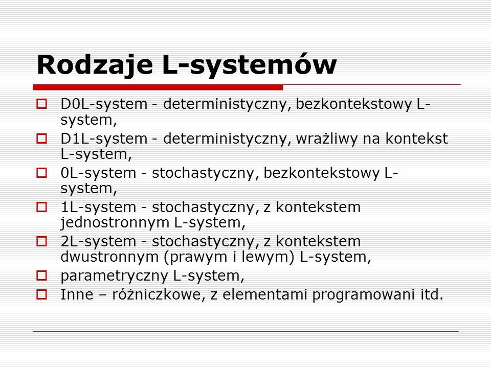 Rodzaje L-systemów  D0L-system - deterministyczny, bezkontekstowy L- system,  D1L-system - deterministyczny, wrażliwy na kontekst L-system,  0L-sys