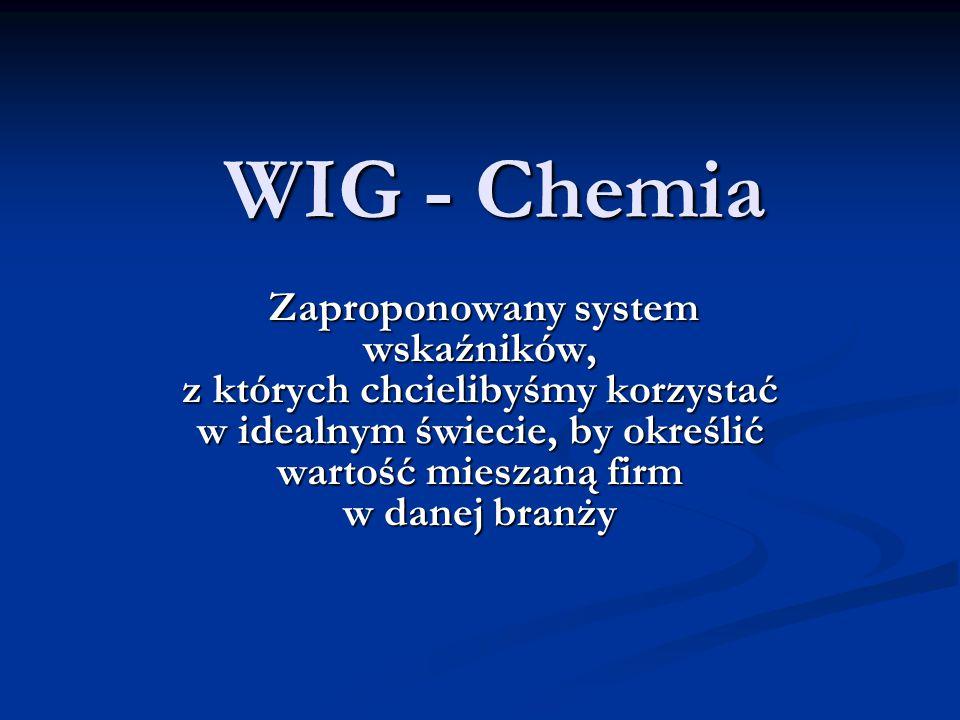 WIG - Chemia Zaproponowany system wskaźników, z których chcielibyśmy korzystać w idealnym świecie, by określić wartość mieszaną firm w danej branży Za