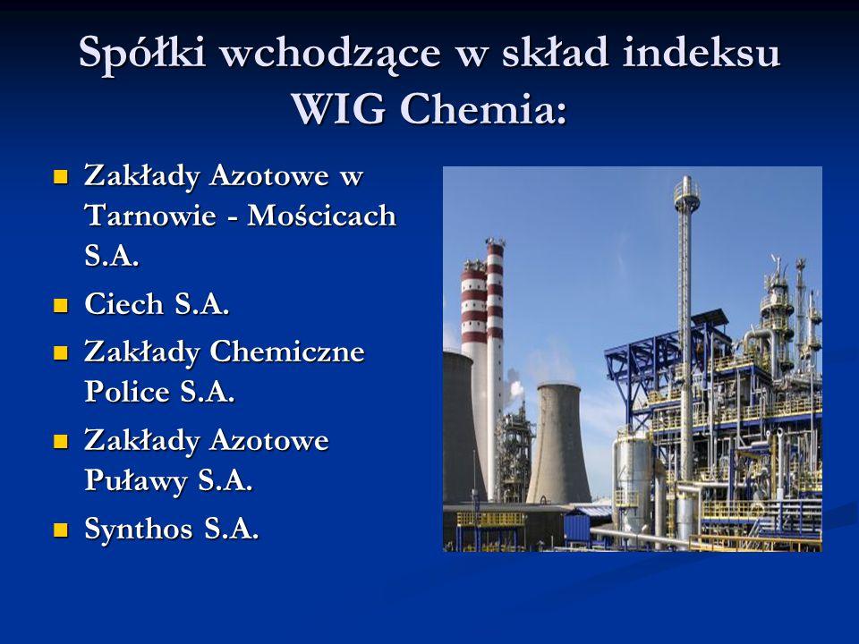 Spółki wchodzące w skład indeksu WIG Chemia: Zakłady Azotowe w Tarnowie - Mościcach S.A. Zakłady Azotowe w Tarnowie - Mościcach S.A. Ciech S.A. Ciech