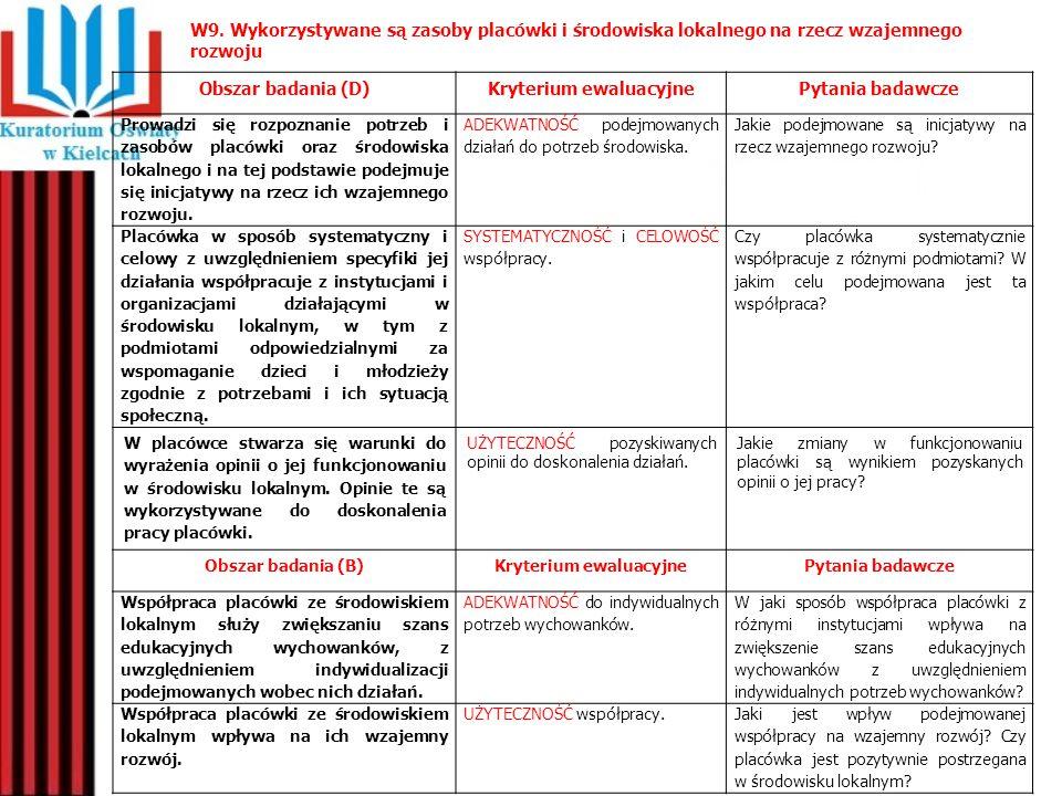 W9. Wykorzystywane są zasoby placówki i środowiska lokalnego na rzecz wzajemnego rozwoju Obszar badania (D)Kryterium ewaluacyjnePytania badawcze Prowa