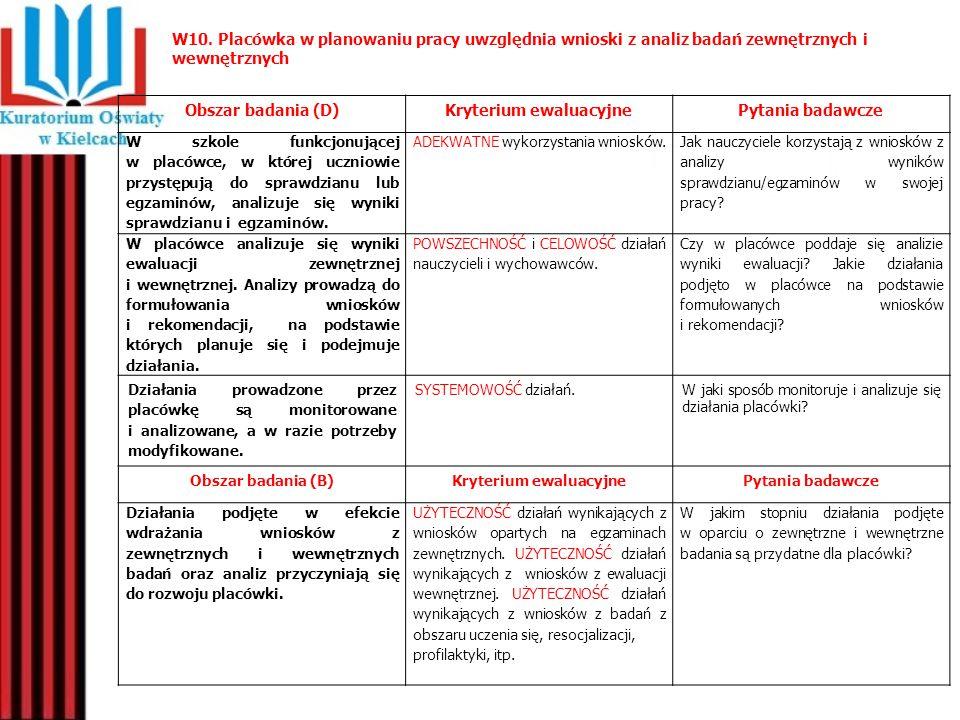 W10. Placówka w planowaniu pracy uwzględnia wnioski z analiz badań zewnętrznych i wewnętrznych Obszar badania (D)Kryterium ewaluacyjnePytania badawcze