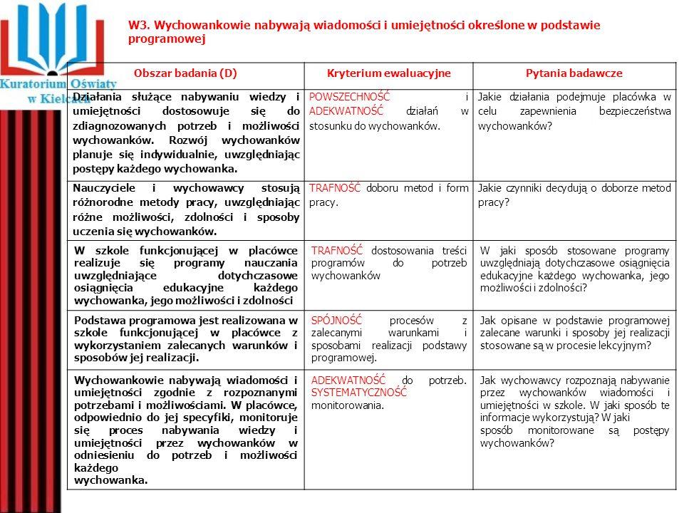 W3. Wychowankowie nabywają wiadomości i umiejętności określone w podstawie programowej Obszar badania (D)Kryterium ewaluacyjnePytania badawcze Działan