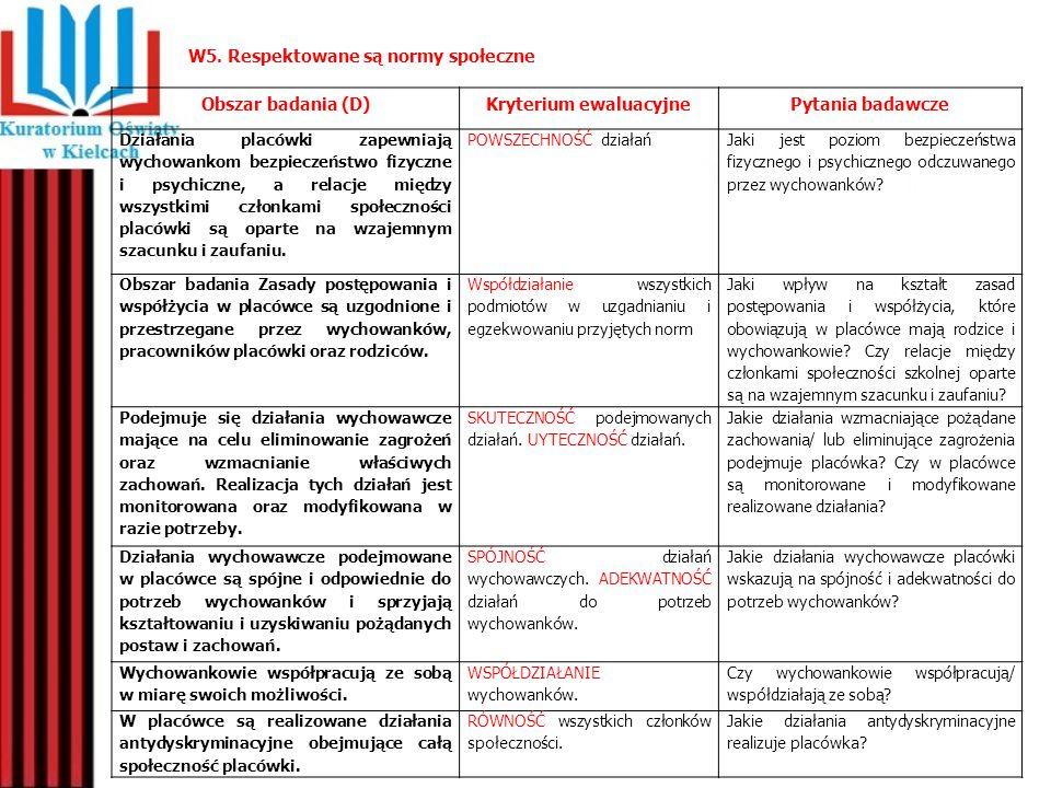 W5. Respektowane są normy społeczne Obszar badania (D)Kryterium ewaluacyjnePytania badawcze Działania placówki zapewniają wychowankom bezpieczeństwo f