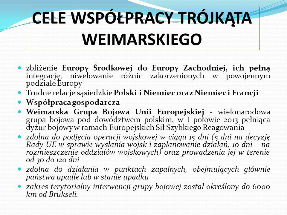 CELE WSPÓŁPRACY TRÓJKĄTA WEIMARSKIEGO zbliżenie Europy Środkowej do Europy Zachodniej, ich pełną integrację, niwelowanie różnic zakorzenionych w powoj