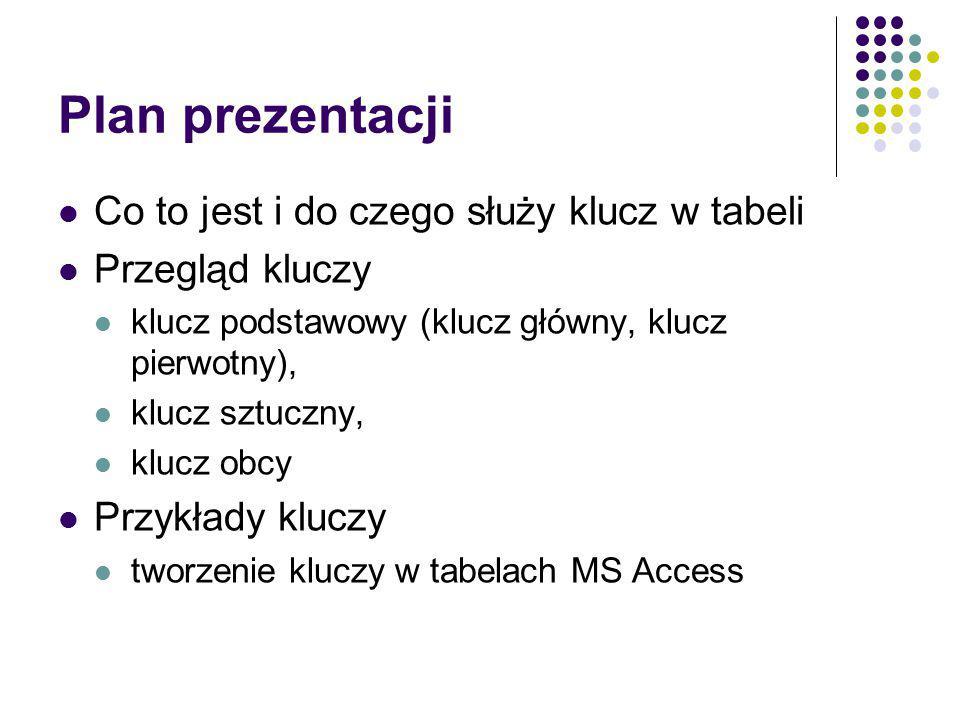 Plan prezentacji Co to jest i do czego służy klucz w tabeli Przegląd kluczy klucz podstawowy (klucz główny, klucz pierwotny), klucz sztuczny, klucz ob