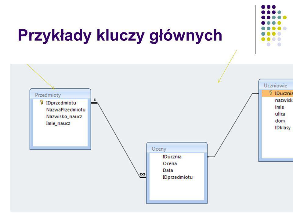 Kolumny, które należą do kluczy nazywamy atrybutami podstawowymi Kolumny nienależące do kluczy (zawierają dane, które w określonej relacji są przedmiotem opisu) nazywamy atrybutami opisowymi