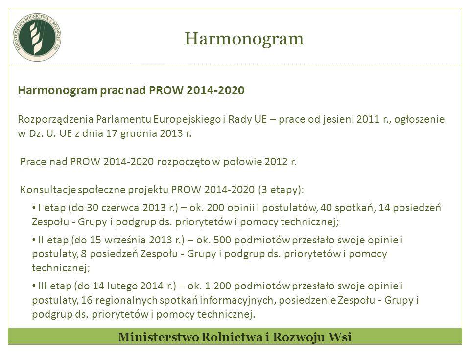Ministerstwo Rolnictwa i Rozwoju Wsi Harmonogram prac nad PROW 2014-2020 Rozporządzenia Parlamentu Europejskiego i Rady UE – prace od jesieni 2011 r.,