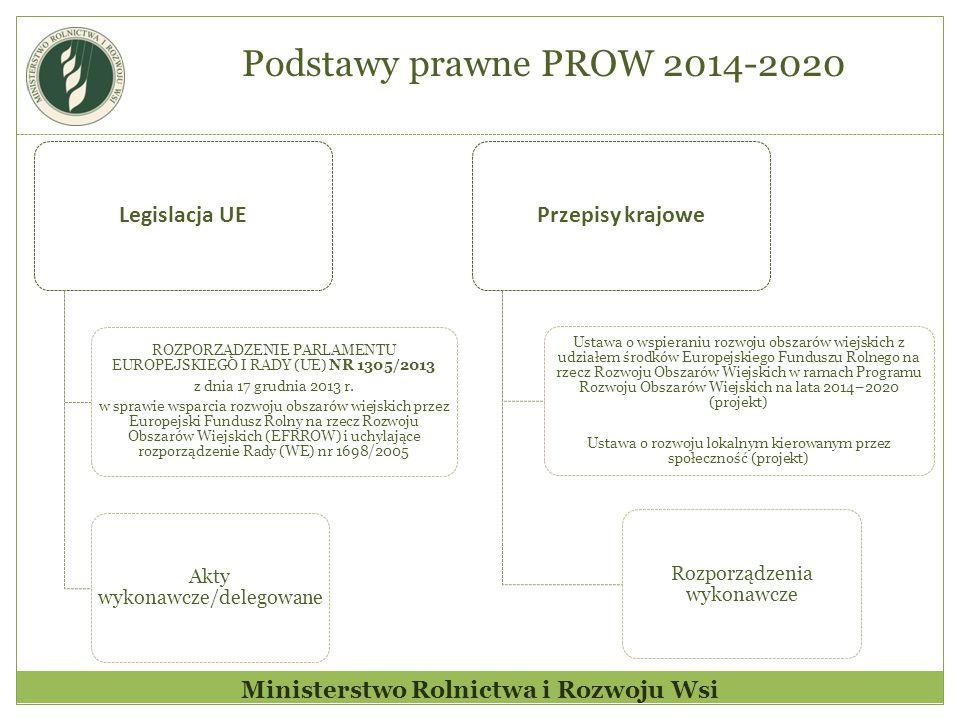Ministerstwo Rolnictwa i Rozwoju Wsi Podstawy prawne PROW 2014-2020 Legislacja UE ROZPORZĄDZENIE PARLAMENTU EUROPEJSKIEGO I RADY (UE) NR 1305/2013 z d