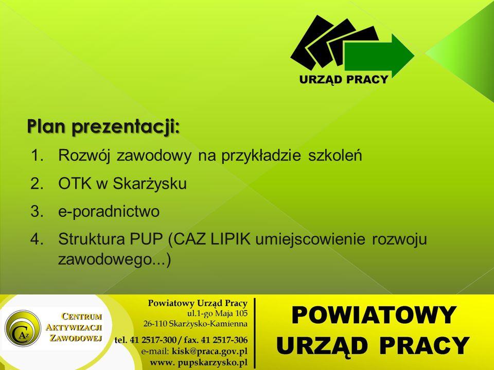 Plan prezentacji: 1.Rozwój zawodowy na przykładzie szkoleń 2.OTK w Skarżysku 3.e-poradnictwo 4.Struktura PUP (CAZ LIPIK umiejscowienie rozwoju zawodow
