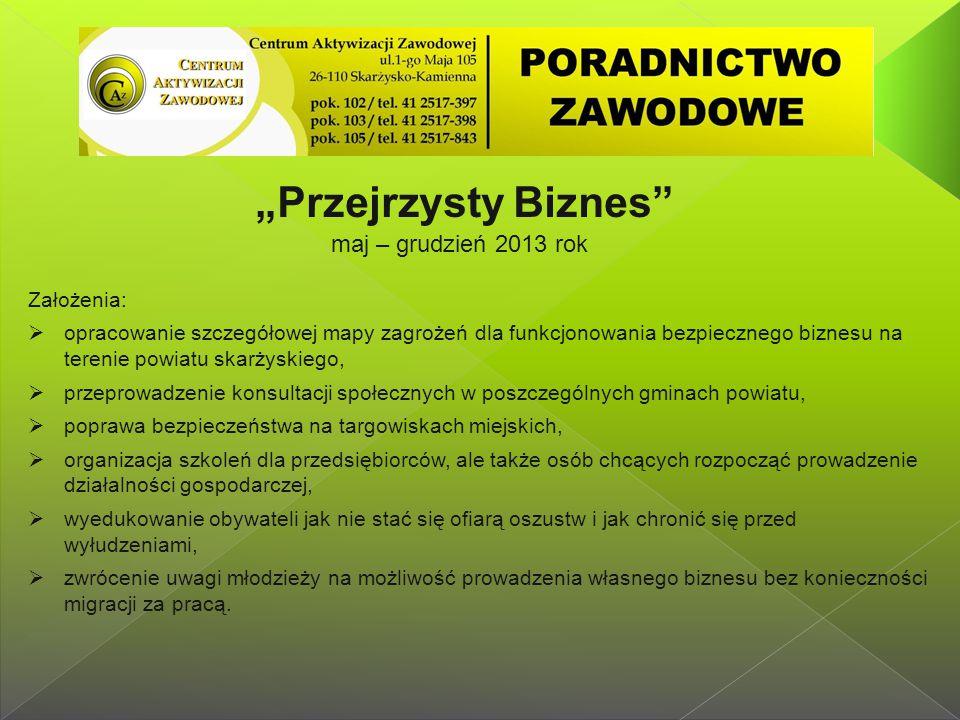 """""""Przejrzysty Biznes"""" maj – grudzień 2013 rok Założenia:  opracowanie szczegółowej mapy zagrożeń dla funkcjonowania bezpiecznego biznesu na terenie po"""