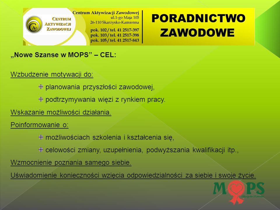 """""""Nowe Szanse w MOPS – CEL: Wzbudzenie motywacji do: planowania przyszłości zawodowej, podtrzymywania więzi z rynkiem pracy."""