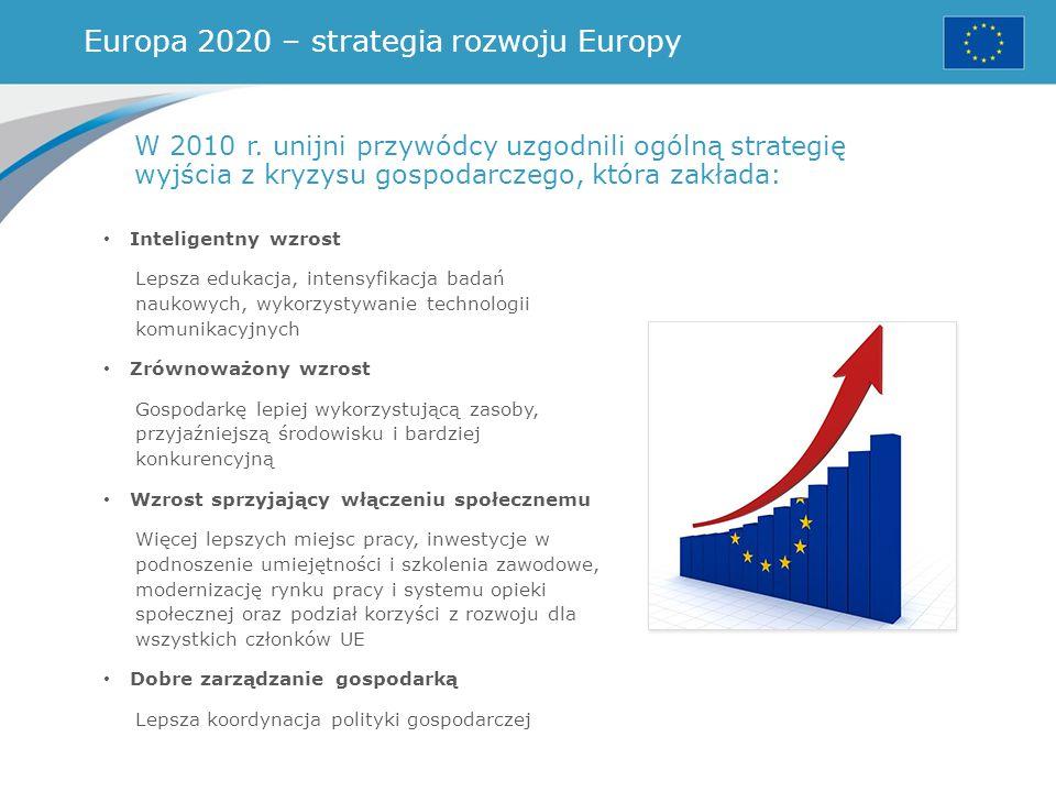 Europa 2020 – strategia rozwoju Europy W 2010 r. unijni przywódcy uzgodnili ogólną strategię wyjścia z kryzysu gospodarczego, która zakłada: Inteligen