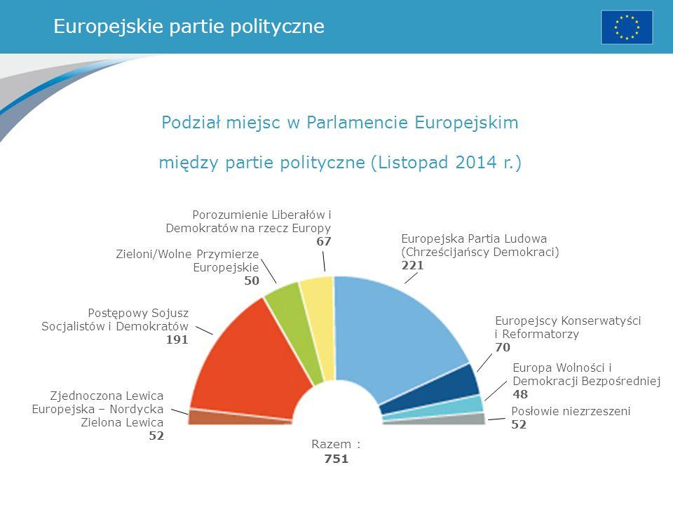 Europejskie partie polityczne Podział miejsc w Parlamencie Europejskim między partie polityczne (Listopad 2014 r.) Zieloni/Wolne Przymierze Europejski