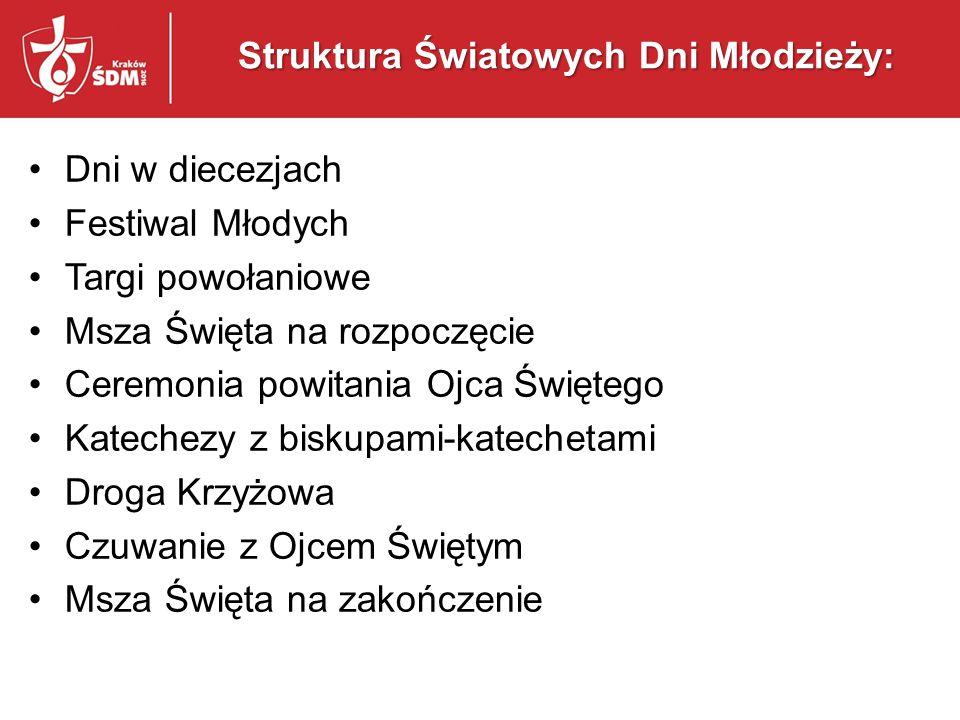 Zapowiedź ŚDM Kraków 2016 Ogłoszenie Światowych Dni Młodzieży na rok 2016 www.youtube.com/watch?v=6Nb9QujY7tE www.youtube.com/watch?v=6Nb9QujY7tE