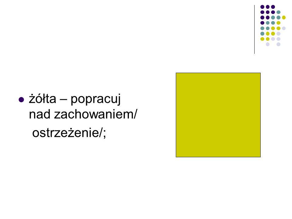 żółta – popracuj nad zachowaniem/ ostrzeżenie/;