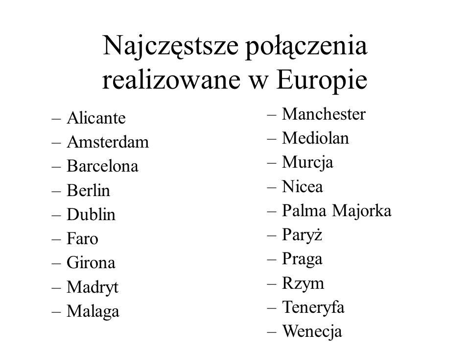 Najczęstsze połączenia realizowane w Europie –Alicante –Amsterdam –Barcelona –Berlin –Dublin –Faro –Girona –Madryt –Malaga –Manchester –Mediolan –Murcja –Nicea –Palma Majorka –Paryż –Praga –Rzym –Teneryfa –Wenecja