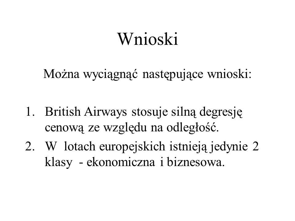 Wnioski Można wyciągnąć następujące wnioski: 1.British Airways stosuje silną degresję cenową ze względu na odległość.