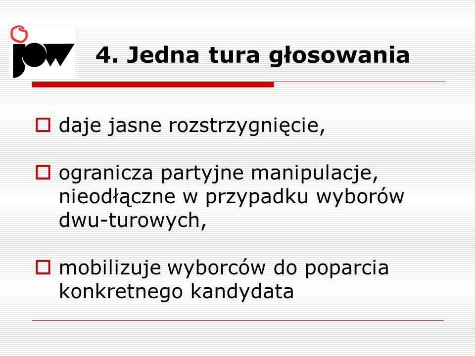 4. Jedna tura głosowania  daje jasne rozstrzygnięcie,  ogranicza partyjne manipulacje, nieodłączne w przypadku wyborów dwu-turowych,  mobilizuje wy