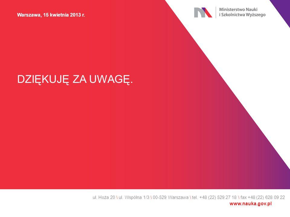 DZIĘKUJĘ ZA UWAGĘ. ul. Hoża 20 \ ul. Wspólna 1/3 \ 00-529 Warszawa \ tel. +48 (22) 529 27 18 \ fax +48 (22) 628 09 22 www.nauka.gov.pl Warszawa, 15 kw