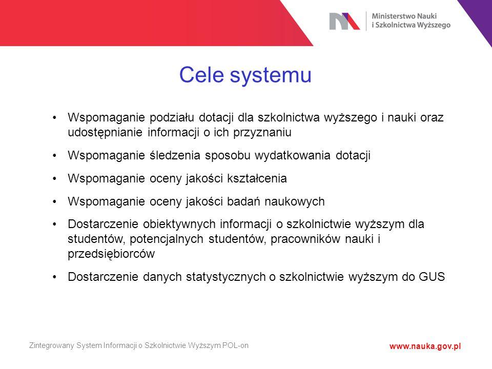 Cele systemu Wspomaganie podziału dotacji dla szkolnictwa wyższego i nauki oraz udostępnianie informacji o ich przyznaniu Wspomaganie śledzenia sposob