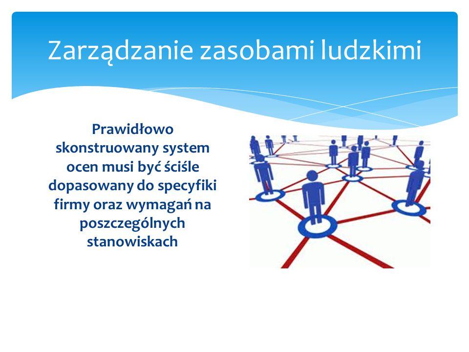Zarządzanie zasobami ludzkimi Prawidłowo skonstruowany system ocen musi być ściśle dopasowany do specyfiki firmy oraz wymagań na poszczególnych stanow