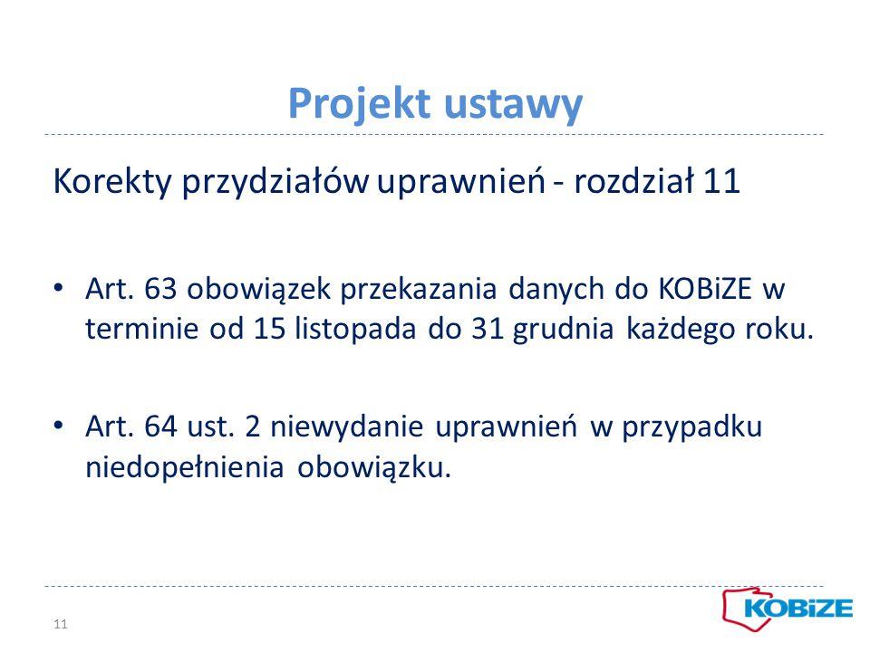 Projekt ustawy Korekty przydziałów uprawnień - rozdział 11 Art. 63 obowiązek przekazania danych do KOBiZE w terminie od 15 listopada do 31 grudnia każ