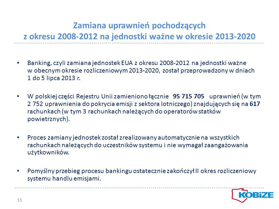 Zamiana uprawnień pochodzących z okresu 2008-2012 na jednostki ważne w okresie 2013-2020 Banking, czyli zamiana jednostek EUA z okresu 2008-2012 na je