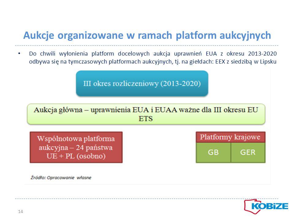 Do chwili wyłonienia platform docelowych aukcja uprawnień EUA z okresu 2013-2020 odbywa się na tymczasowych platformach aukcyjnych, tj. na giełdach: E
