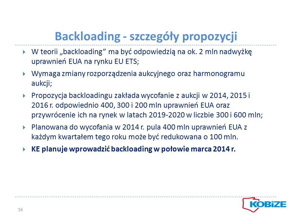"""Backloading - szczegóły propozycji  W teorii """"backloading"""" ma być odpowiedzią na ok. 2 mln nadwyżkę uprawnień EUA na rynku EU ETS;  Wymaga zmiany ro"""