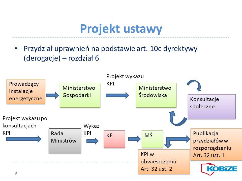 Projekt ustawy Przydział uprawnień na podstawie art. 10c dyrektywy (derogacje) – rozdział 6 8 Prowadzący instalacje energetyczne Ministerstwo Gospodar