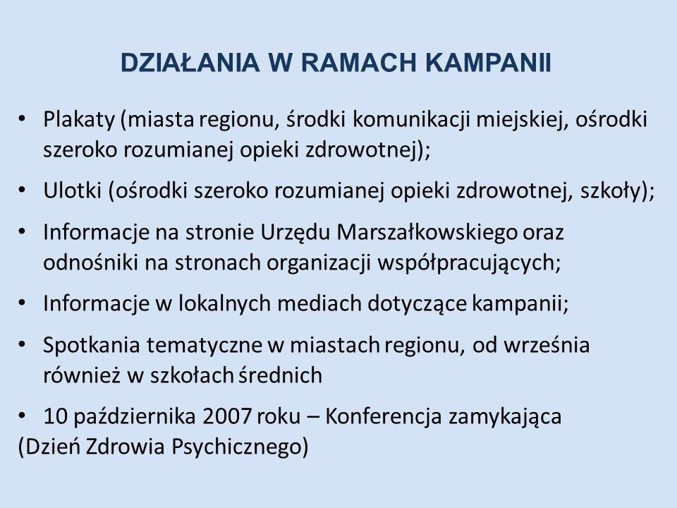 DZIAŁANIA W RAMACH KAMPANII Plakaty (miasta regionu, środki komunikacji miejskiej, ośrodki szeroko rozumianej opieki zdrowotnej); Ulotki (ośrodki szer