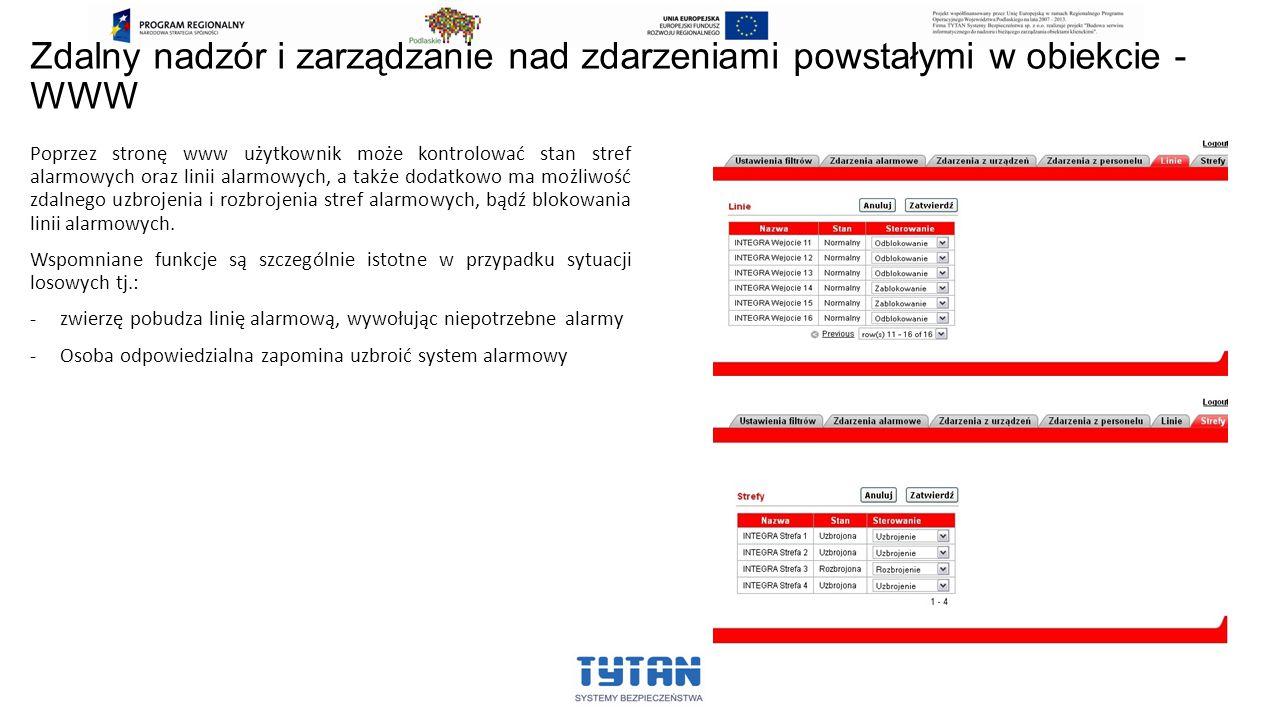 Zdalny nadzór i zarządzanie nad zdarzeniami powstałymi w obiekcie - WWW Poprzez stronę www użytkownik może kontrolować stan stref alarmowych oraz lini